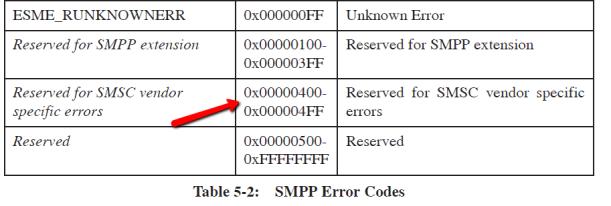 vendor specific errors